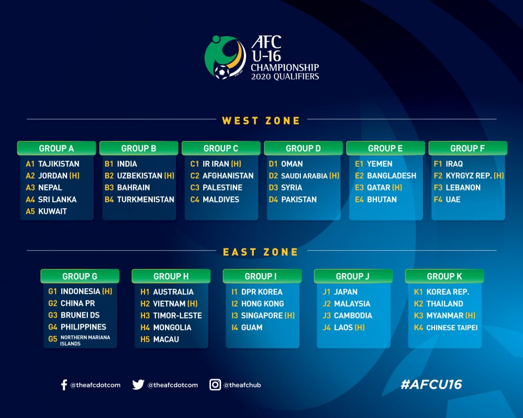 AFC U16 2020 qualifiers the afc futboldesdeasia